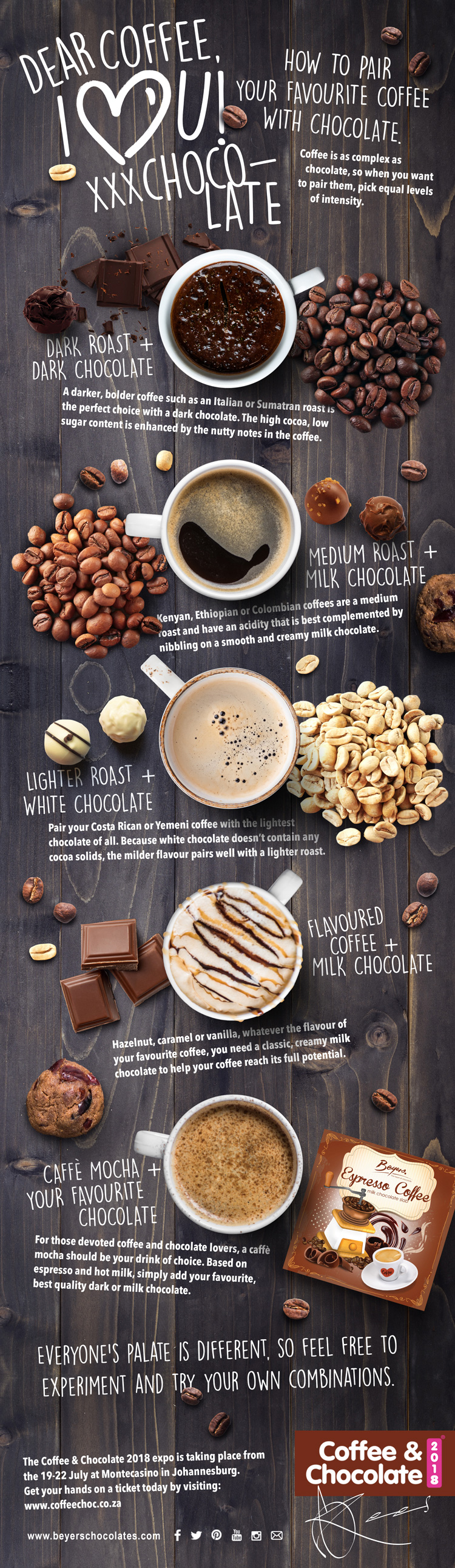 Coffee and chocolate pairings infographic